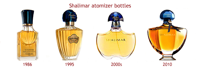Shalimar Eau de Parfum and atomiser bottles. Source: Fragrantica